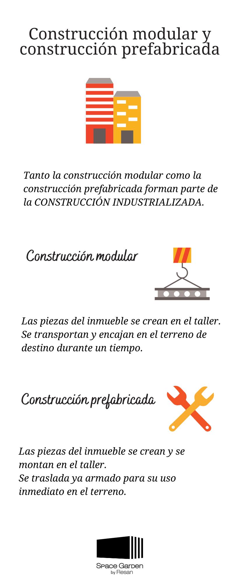 construcción modular prefabricada