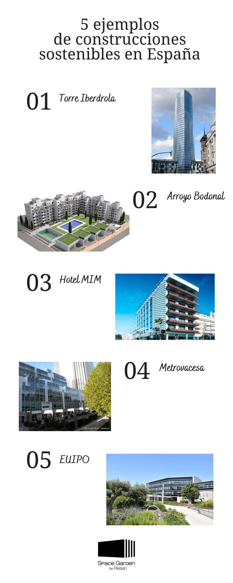 arquitectura sostenible ejemplos españa