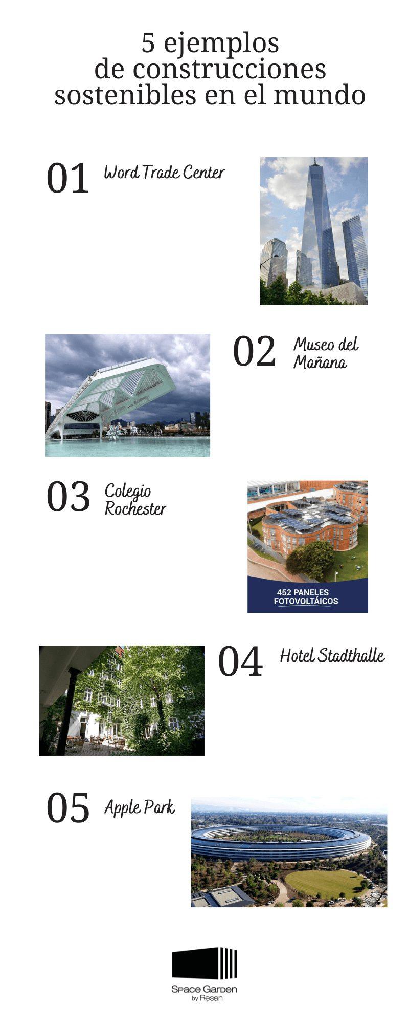 arquitectura sostenible ejemplos en el mundo